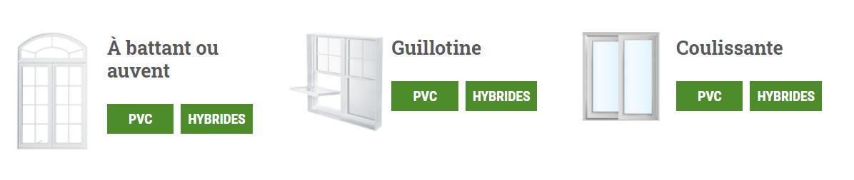 Isothermic Type de fenêtres